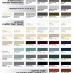 Powder Coating Colour Chart